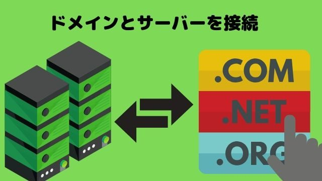 ドメインとサーバを接続【WordPressブログ始め方】