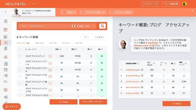 ブログのアクセスアップツール:ウーバーサジェスト